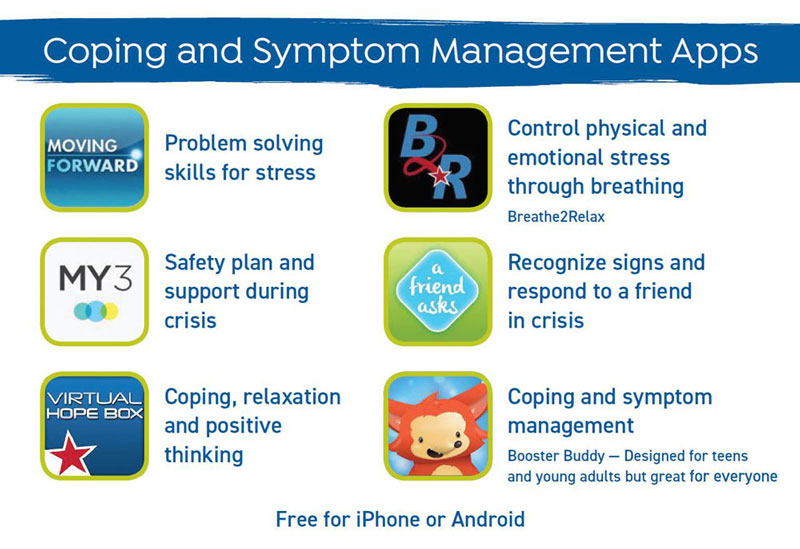 App for Managing Symptoms and Coping