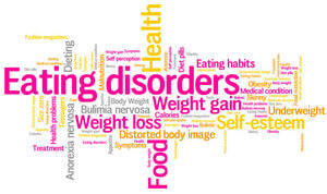 eating disorder words